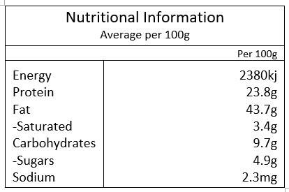 Keto Eats Almond Flour Nutritional Info