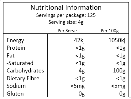 Birch Xylitol Nutritional Info