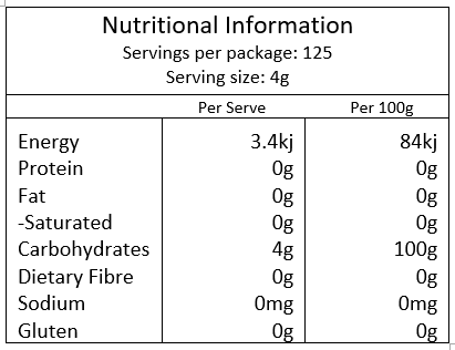 Keto Eats Natural Erythritol Nutritional Info