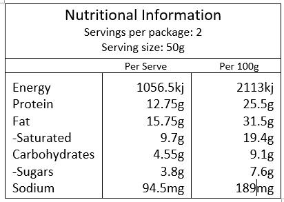 Vitawerx White Choc Block 100g Nutritional Info