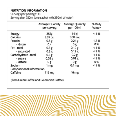 Before You Speak - Performance Coffee - Assorted - Nutritional Info